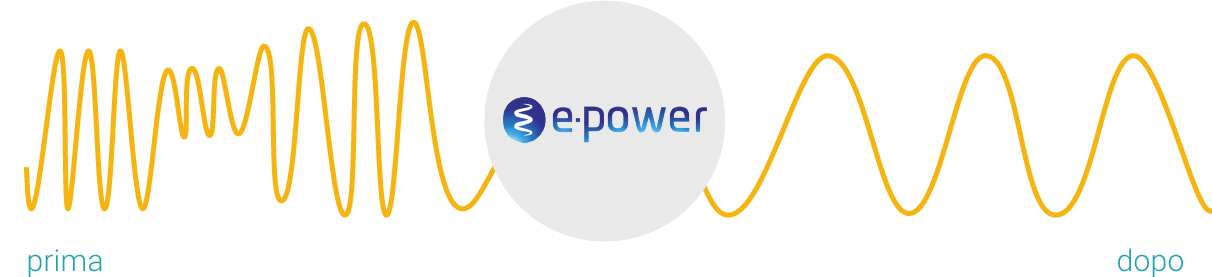 soves e-power